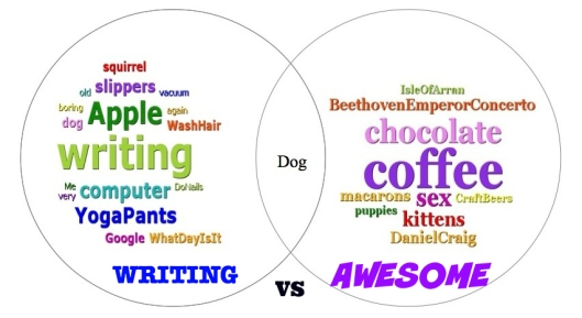 Writing vs Awesome (2)